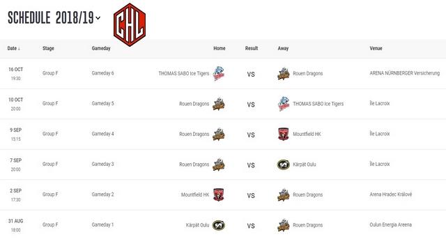 Hockey Rouen Calendrier.Champions Hockey League Le Programme Des Matchs